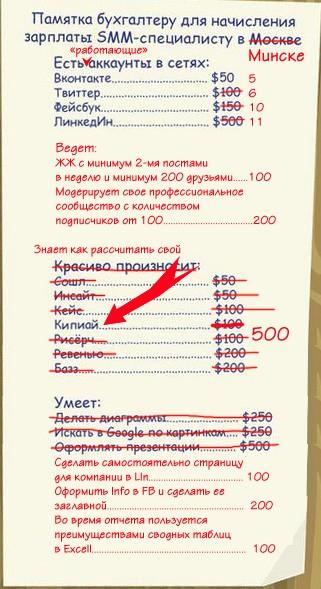 50921 640 Кейс: как привлекать дорогостоящих игреков и зетов в компанию?